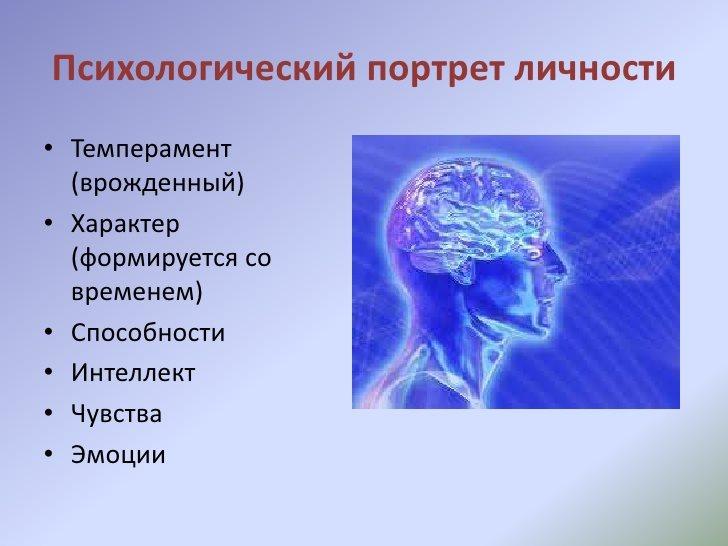 Тест психологический портрет личности в картинках