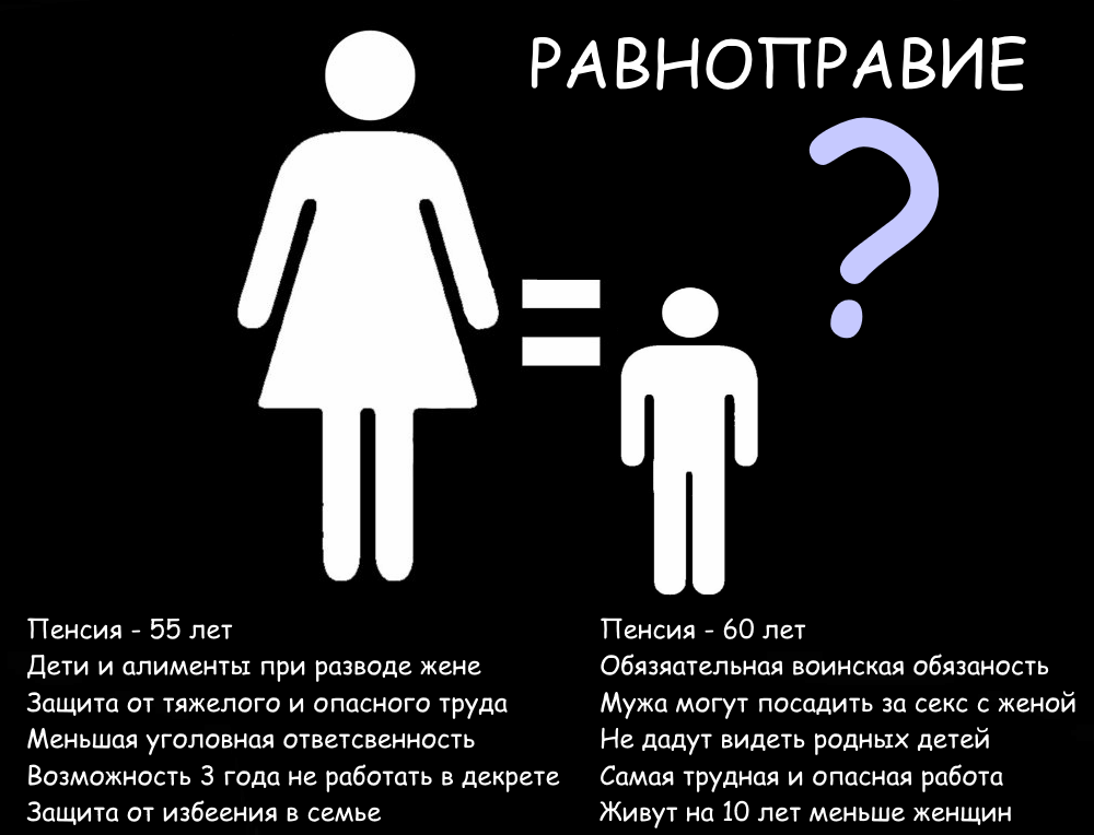 https://lovewhy.ru/wp-content/uploads/2018/01/man-woman-ravno-1.png