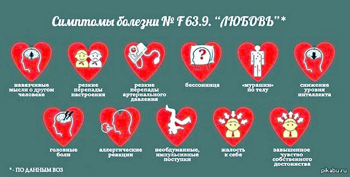 Любовь - это болезнь № F63.9 (ВОЗ)